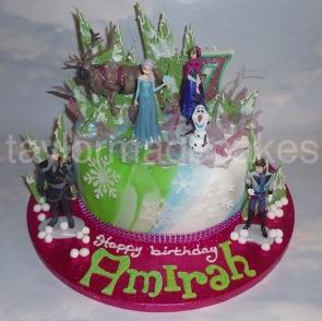 Frozen all figures