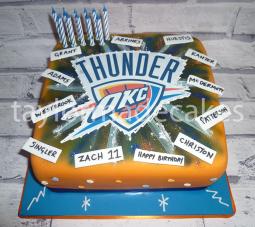 Thunder OKC